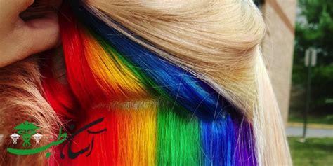 Hair Dye History by