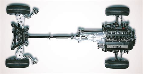 The Real Difference Between Car Drivetrains