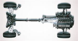 Awd Vs 4wd  The Real Difference Between Car Drivetrains