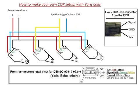 Eclipse Igniter Wiring Diagram by Diy Cop Kit With Denso Honda Coils Dsmtuners
