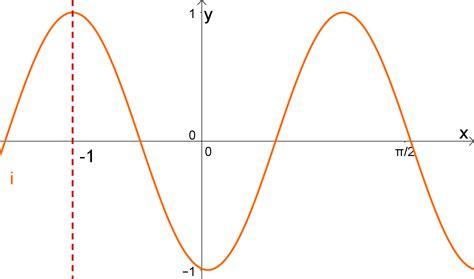 Funktion Und Eigenschaften Der Dfbremse by 53205 Mathe Textaufgabengruppe Lernen Mit Serlo