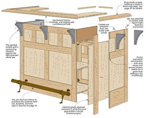 craftsman style bar woodsmith plans