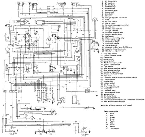 2003 Mini Cooper Engine Diagram Wiring Diagrams
