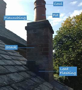 The Chimney Stack And Other Terms