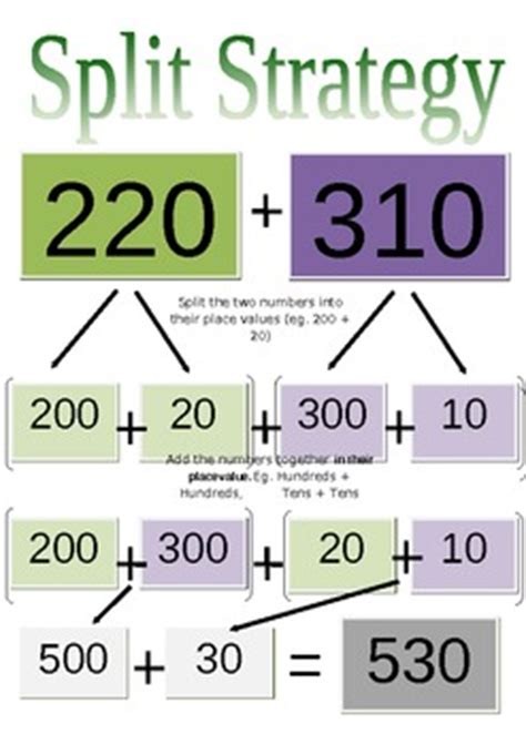 split strategy cards    digit addition  kate black
