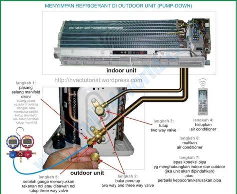 Split Air Conditioner All Basic Parts Name Indoor Unit