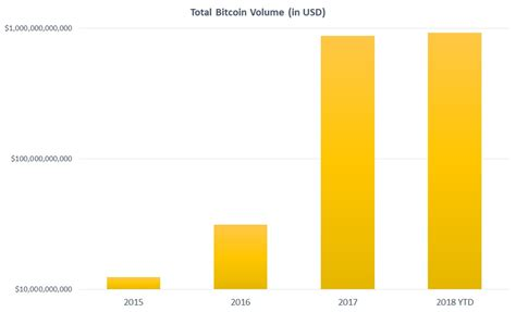 prices heat  dont overlook bitcoin investment trust