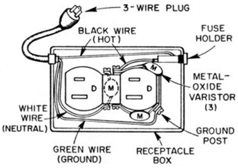 electromagnetic pulse   radio amateur