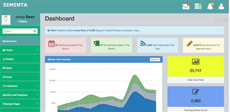 Free Admin Template by Top 22 Free Responsive Html5 Admin Dashboard Templates