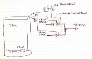 Septic Tank Installation Diagram