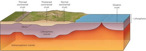 what are earth layers made of learning geology