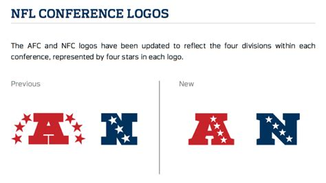 When Did Nfl Change Afc & Nfc Logos?