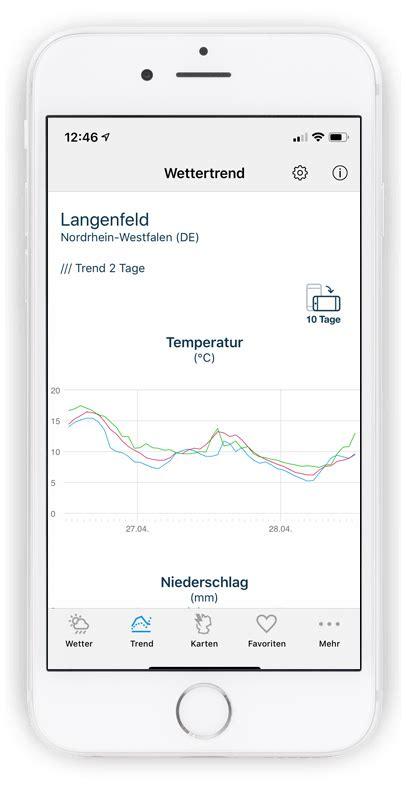 wetter app runterladen agrar apps