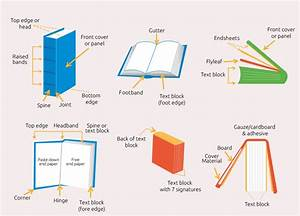 How To Design A Book Cover  The Ultimate Guide