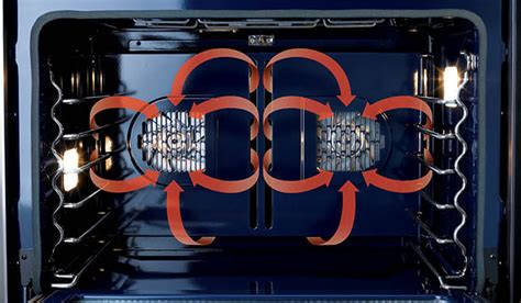 bosch 500 series dishwasher electric oven comparison test wolf viking miele