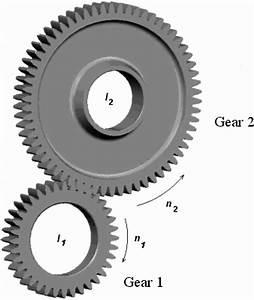 Gear Train Inertia Reduction  Gear 1  Crankshaft Gear