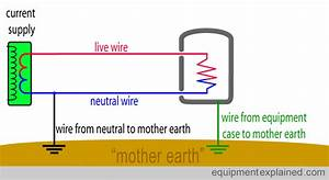Electronics Gurukulam  What Do You Meant By Earthing