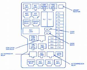 Isuzu Trooper 1994 Main Fuse Box  Block Circuit Breaker Diagram