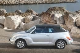 Chrysler Pt Cruiser Avis : chrysler pt cruiser cabrio essais fiabilit avis photos vid os ~ Medecine-chirurgie-esthetiques.com Avis de Voitures