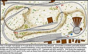 Here Model Train Track Plans N Scale