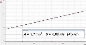 Freier Fall Geschwindigkeit Berechnen : zebrastreifenmethode leifi physik ~ Themetempest.com Abrechnung