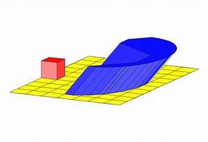 Inhalt Berechnen Zylinder : zylinder geometrie ~ Themetempest.com Abrechnung