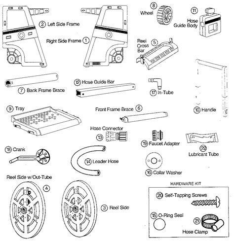 Garden Hose Parts Diagram   Garden Inspiration