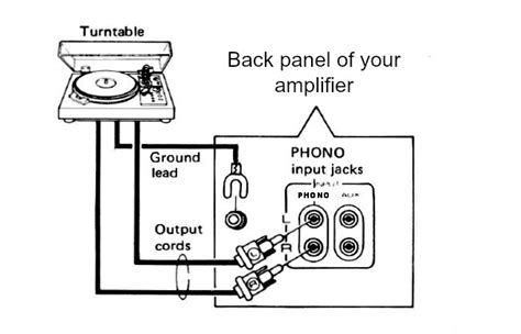 Technic Sl 1600 Wiring Diagram by How To Connect A Turntable To A Lifier Receiver The
