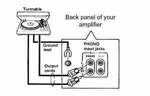 How To Connect A Turntable To A Amplifier   Receiver