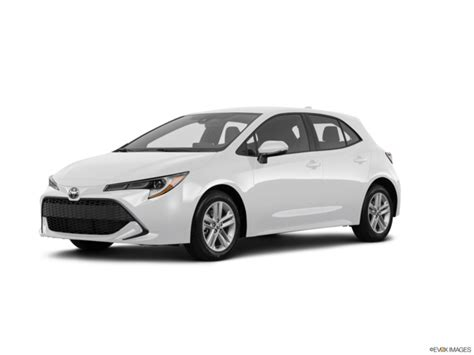 Most Fuel Efficient Hatchback by Most Fuel Efficient Hatchbacks Of 2019 Kelley Blue Book