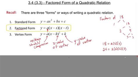 factored form quadratic equation calculator tessshebaylo