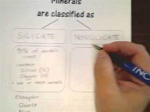 Silicate And Nonsilicate Minerals Youtube