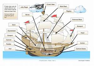 Pirates Resources For Foundation And Early Ks1