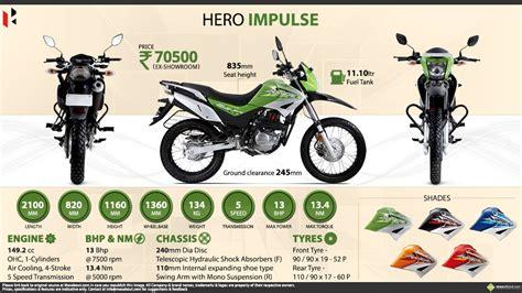 quick facts hero impulse