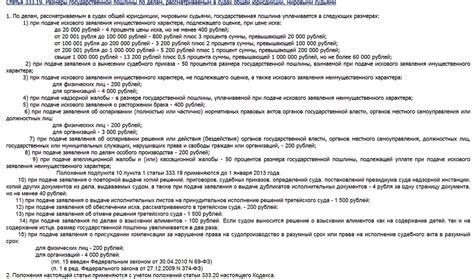 Правила подачи искового заявления в суд на выписку неплательщика