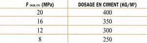 Dosage Beton Pour 1 Sac De Ciment 25 Kg : nouvelle norme b ton 2 me partie ma onnerie ~ Premium-room.com Idées de Décoration