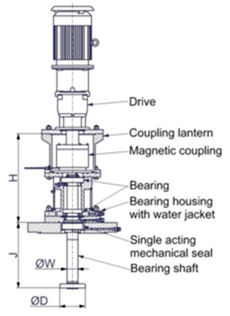 stc engineering gmbh cma compact magnetic agitator