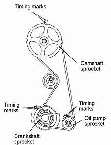 Please  Where Can I Get A Diagram Of Marks For Timing Belt