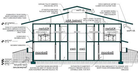 shipping container house plans dwg on home container