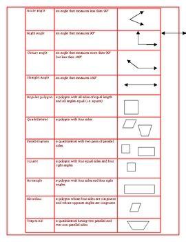 basic geometry terms worksheet | SourceMoz