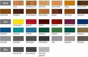 Schüco Fenster Farben : weiss gmbh trebur rehau synego farben ~ Frokenaadalensverden.com Haus und Dekorationen