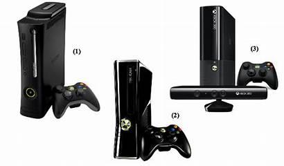 Xbox Better Console