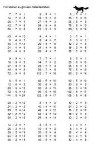 Multiplication And Division Worksheets Schulmaterial Arbeitsblätter Für Die Unterstufe
