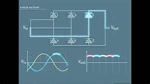 Hvdc Concepts  Section 3 - 6-pulse Rectifier