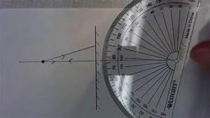 Ray Diagrams Plane Mirror