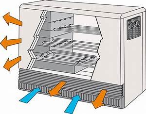 Radiateur Electrique A Accumulation : radiateur electrique accumulation ~ Dailycaller-alerts.com Idées de Décoration