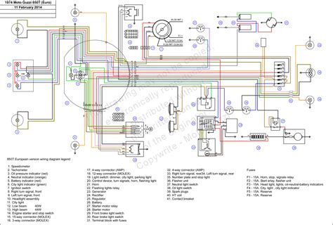 motor wiring 1974 850t diagram of moto guzzi engine