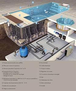 choisir et installer votre plomberie pvc piscine With comment entretenir l eau de sa piscine 6 comment choisir le fond de sa piscine