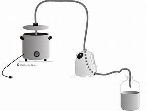 stove top moonshine still plans f--f.info 2017