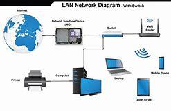 HD wallpapers split load consumer unit wiring diagram top-iphone ...
